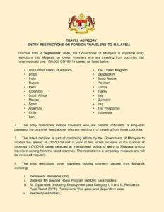 List of 23 Countries