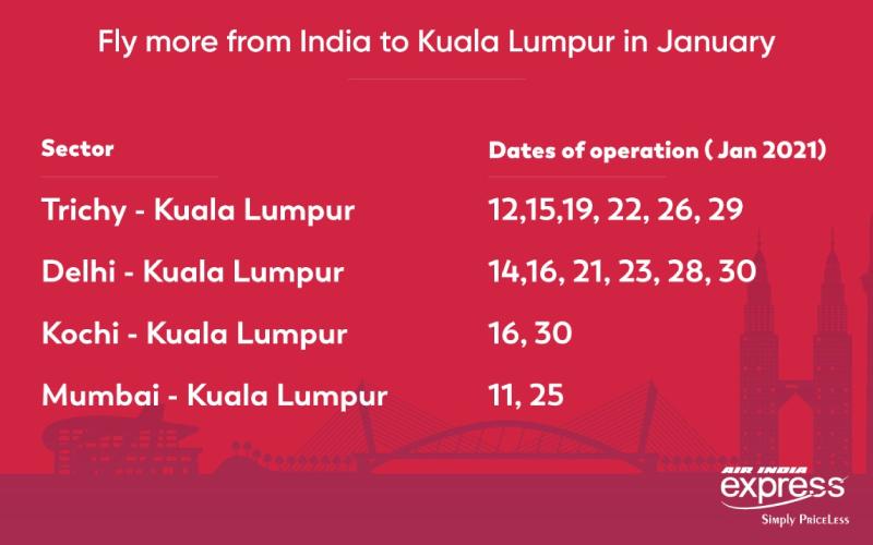 India KL Special Flights